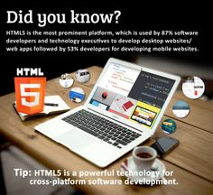 HTML5: Most popular mark-up language for cross-platform mobile apps.