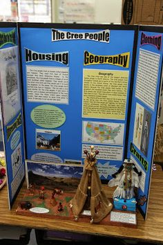 5th Grade Wit and Whimsy: Native American Museum Research Project