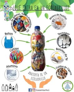 #ecología #sustentable #sustentabilidad #agua #reciclar #reciclaje #ecoladrillo #reducirbasura #plastico Green Recycling, Recycling Facts, Plastic Bottle House, Brick Projects, Recycled Art Projects, Organic Structure, Bottle Crafts, Earthship, Diy Crafts For Kids