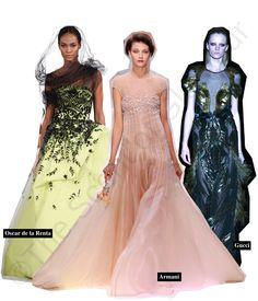 Oscars 2014 Predictions (b)