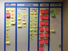 Kanban board making daily work productivity increase. Huddle Board, Job Analysis, Visual Management, Work Productivity, Goal Board, Project Board, Kaizen, Sticky Notes, Layout