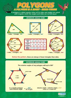Polygons Poster