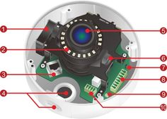 Vandal Proof Dome : VD-300Ap-V5 3 Megapixel Day & Night Vandal Dome Network Camera