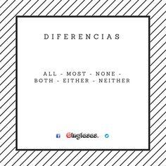 Diferencias entre ache, pain y hurt || Eingleses | Inglés ...