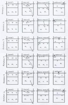 Pryor Volleyball: 5-1 Rotation: