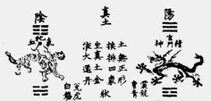 An Introduction to Taoist Alchemy: 2. Alchemy and Cosmology:  Dragon and Tiger:  On the right, the Dragon (Yang 陽 ☰), on the left, the Tiger (Yin 陰 ☷). Between them, the characters for True Soil (zhentu 真土), the Center. Chen Zhixu, Jindan dayao (Great Essentials of the Golden Elixir), ca. 1330.  The doctrinal aspects of alchemy are the main focus of many texts dating from the Tang period (7th-10th centuries) onwards. Unlike the Taiqing scriptures, these texts formulate their teachings and…