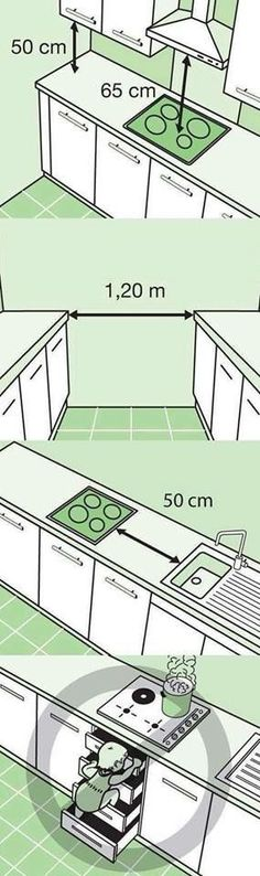 Kitchen Layout: Distances To Be Respected When Installing Elements - Kitchen Furniture, Kitchen Decor, Kitchen Measurements, Kitchen Sets, Kitchen Unit, Kitchen Small, Kitchen Cabinets, Interior Design Living Room, Home Deco