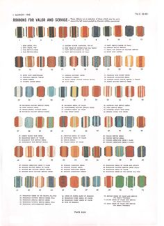 Chart for German Ribbons for valor WWII