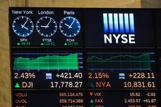 """Stock market threatens to eclipse 18,000, as the """"Obama stock market rally"""" continues unabated. #ObamaStockMarketRally"""