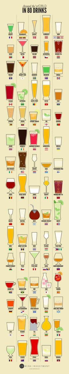 世界80カ国で最も愛されている飲み物をまるごと1枚にまとめたイラスト「Around The World in 80 Drinks」 - DNA