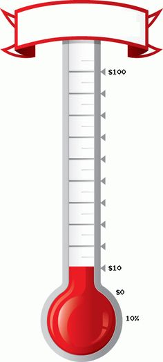 Goal thermometer printable for 1 900 4 349 for Free fundraiser thermometer template