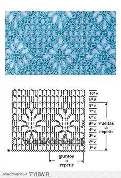 Learn to Crochet – Crochet Wave Fan Edging. How I made this wave fan edging border stitch. Crochet Stitches Chart, Knitting Stiches, Crochet Motifs, Crochet Borders, Crochet Diagram, Tunisian Crochet, Crochet Patterns, Crochet Afghans, Crochet Ideas