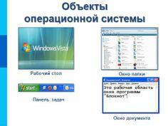 Объекты операционной системы