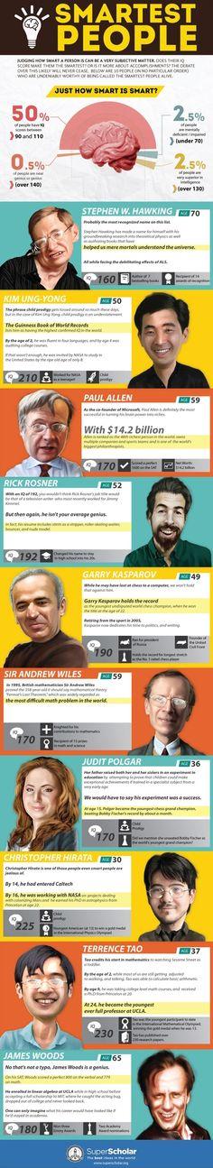 #smartest people