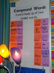 This is a poster board introducing compound words. Students could come up and put them in order if you had them mixed up or it could be used as a teaching guide. Too Cool For School, School Fun, Middle School, School Ideas, High School, School Stuff, Word Study, Word Work, Word Poster
