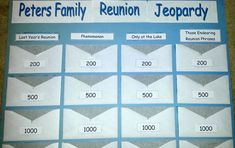 Family Reunion Activities | Reunion Games - Family Reunions - Reunions Magazine