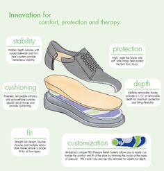#DIABETES #FOOT #CARE #ULCERS #PREVENTION - SPECIAL REPORT: Preventing Foot Ulcers