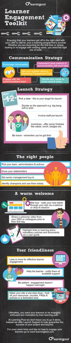 Learner Engagement Toolkit Infographic - http://elearninginfographics.com/learner-engagement-toolkit-infographic/