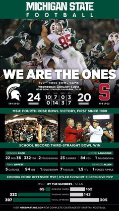 Michigan State Football Rose Bowl really look forward to Saturday's in the fall and watching MSU college football. Go State! Msu Football, Michigan State Football, Ohio State Buckeyes, College Football, Michigan State Univeristy, Colleges In Michigan, Rose Bowl Game, Rose Bowl Stadium, Msu Spartans