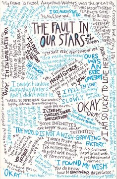 The Fault In Our Stars By John Green. I made the mistake of reading the ending of this at maddys swimming lessons tonight. Got to cry in front of the other mums lol