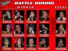 Pemenang Battle Round The Voice Indonesia Tadi Malam, sabtu 26 Maret 2016, 13 Kontestan berhasil menjadi pemenang dan 3 kontestan lainnya berada di Steal.
