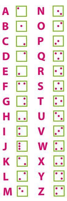 Alphabet Code, Alphabet Symbols, Geocaching, Escape Room Puzzles, Icon Set, Spy Kids, Dragon Party, Game Room Design, Morse Code