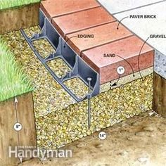 Brick edging details - start to finish tutorial
