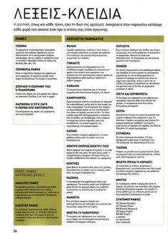 βασικες γνωσεις ραπτικης, ορολογια και απαραιτητες γνωσεις ραπτικης, καταλογος νομασιων περι ραπτικης, για αρχαριους στην ραπτικη Diy Crafts Jewelry, Diy And Crafts, Sewing Hacks, Sewing Projects, Diy Fashion, Fashion Design, Love Sewing, Sewing Techniques, Crochet Crafts