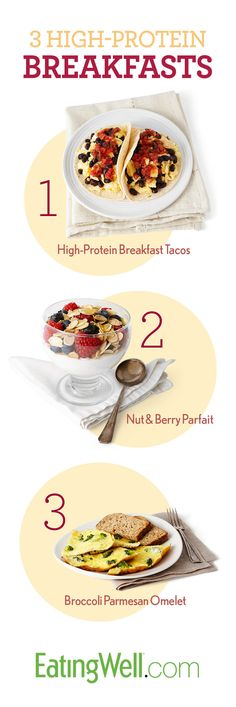 High-Protein Breakfast Recipes #breakfast #recipe #thursday #recipes