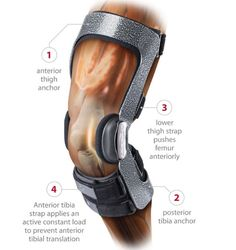 DonJoy Armor Knee Brace with FourcePoint Hinge Iron Man Suit, Iron Man Armor, Medical Engineering, Knee Brace, Acl Knee, Medical Design, Body Armor, Art Plastique, Gadgets