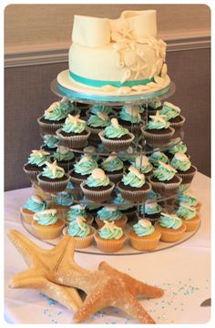 cake and cupcakes #Mermaid #party