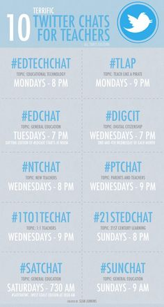 10 Terrific Twitter Chats for Teachers.
