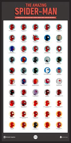 52 Years Of Spider-Man's Mask On A Single Poster