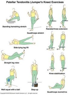 Physical Therapy Exercises In Pictures | Physical Therapy Online- patellar tendonitis