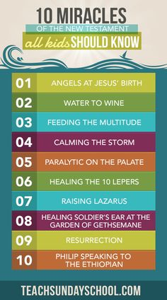 10 Miracles of the New Testament (Good Checklist for  Sunday School).
