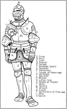 Medieval Knight Armor Diagram From Book-Medieval Armour and Weapons European History, Ancient History, Art History, Ancient Aliens, American History, Middle Ages History, Tapestry Of Grace, Medieval Weapons, Medieval Knight