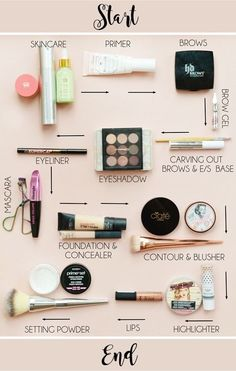 Wow! I thought I would never get all the steps down...now I don't have to. #stepbystep #makeupguide #makeup