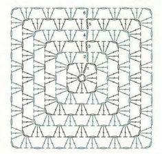 Mes favoris tricot-crochet: Tuto crochet : Réaliser un plaid en carrés granny