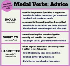Modal verbs : Advice #learnenglish