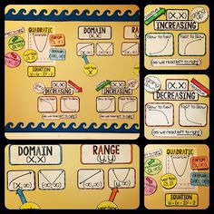 Scaffolded Math and Science: Quadratics Keywords Poster