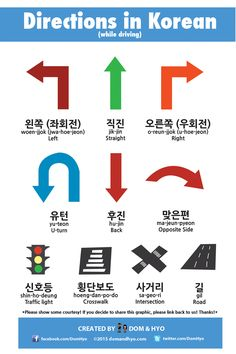 Directions in Korean (while driving)