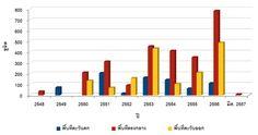 ตลาดที่อยู่อาศัยในเขาใหญ่ ณ เดือนมีนาคม พ.ศ.2557 - http://www.thaipropertytoday.com/%e0%b8%95%e0%b8%a5%e0%b8%b2%e0%b8%94%e0%b8%97%e0%b8%b5%e0%b9%88%e0%b8%ad%e0%b8%a2%e0%b8%b9%e0%b9%88%e0%b8%ad%e0%b8%b2%e0%b8%a8%e0%b8%b1%e0%b8%a2%e0%b9%83%e0%b8%99%e0%b9%80%e0%b8%82%e0%b8%b2%e0%b9%83/