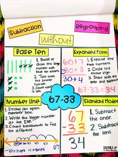 Subtraction Strategies, Activities, and Ideas