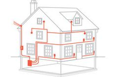 Electrician Re-wire Service