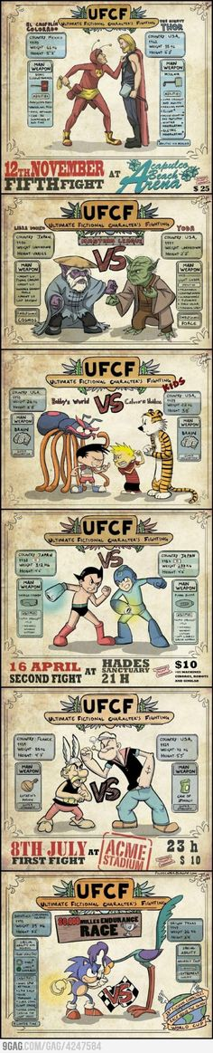 Ultimate Fictional Character's Fighting