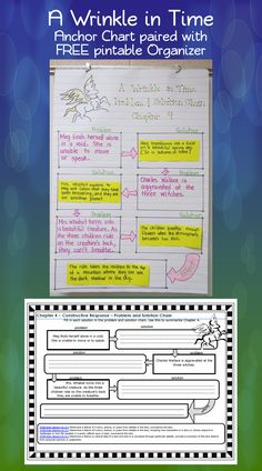 a wrinkle in time practice lesson Wrinkle in time common core lesson plans free pdf ebook download: wrinkle in time common core lesson plans download or read online ebook wrinkle in time common core.