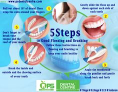 Five Steps to Good Flossing and Brushing www.psdentalcentre.com