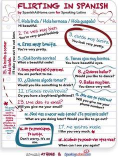 "learning spanish In ""Flirting in Spanish: 18 Easy Spanish Phrases for Dating"" weve given you a few choice phrases that should be easy to remember and quick to charm. Spanish Grammar, Spanish Vocabulary, Spanish Language Learning, Spanish Teacher, Spanish Classroom, Teaching Spanish, Phrases In Spanish, House Vocabulary, Vocabulary Games"