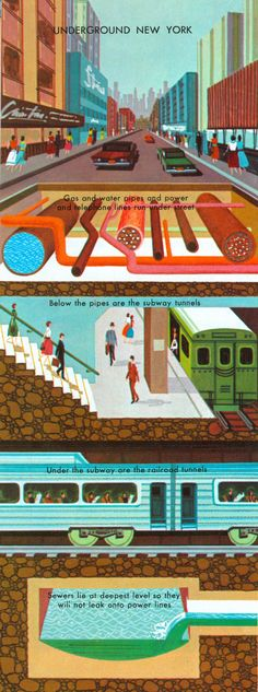 Underground New York City, from Your People & Mine, 1966 Autocad, Nyc Underground, Crea Design, Reference Desk, Cities, S Bahn, Nyc Subway, I Love Ny, Illustration