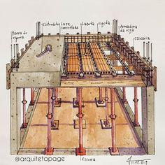 Construction Drawings, Construction Design, Brick Architecture, Architecture Details, Civil Engineering Construction, Building Foundation, Concrete Design, Building A House, House Plans